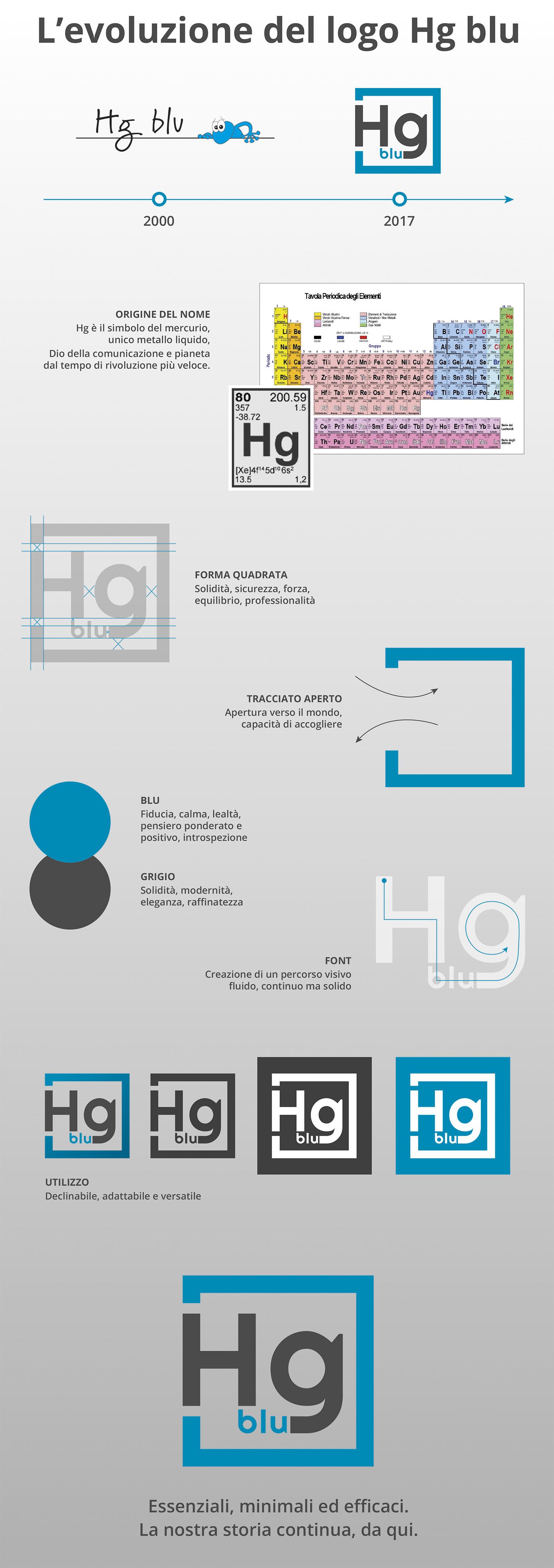 logo hg blu